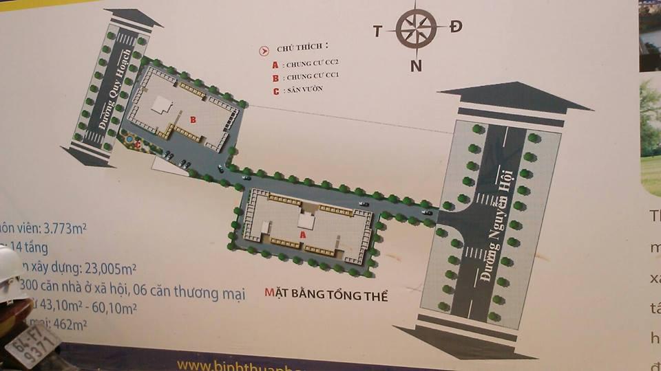 Hội Xây dựng Ninh Thuận - Bình Thuan